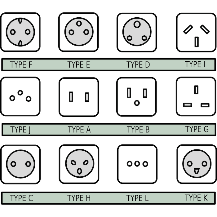 Diagram of plug types used across the world.